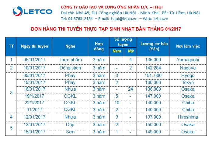 don hang thuc tap sinh thi tuyen thang 01 2017