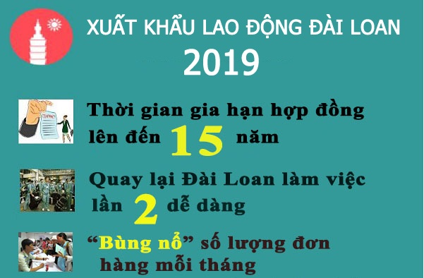 Mức lương cơ bản Đài Loan 2019 tiếp tục tăng