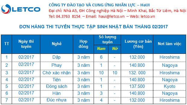 don hang lam viec tai nhat ban thang 02 2017