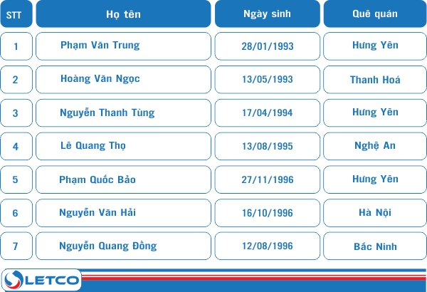 thuc tap sinh xuat canh ngay 3 9