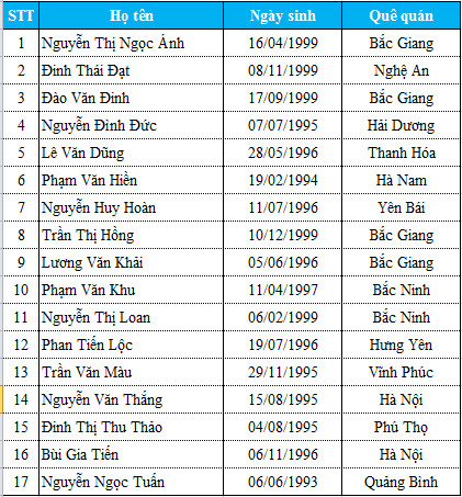 tien 17 dhs truong ajou han quoc xuat canh